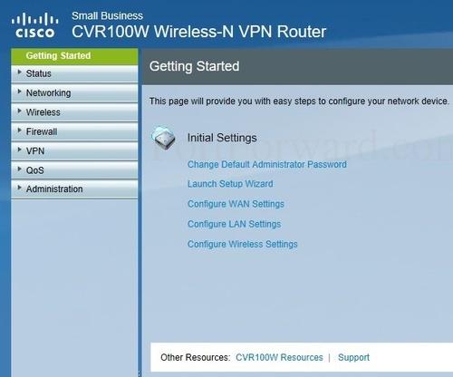 Fastest Cisco CVR100W Router Open Port Guide
