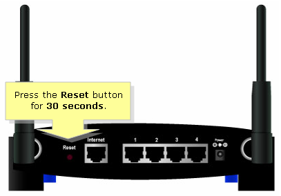 PF-how-to-reset-router.png