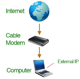 Can\'t find your router\'s web server?